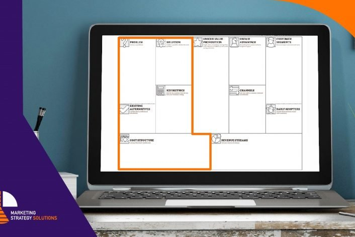 Business Model Canvas costi